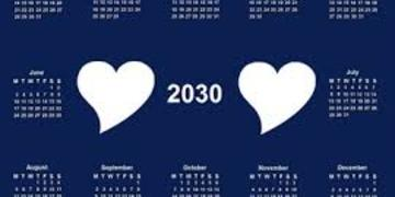 Widely used by 2030?